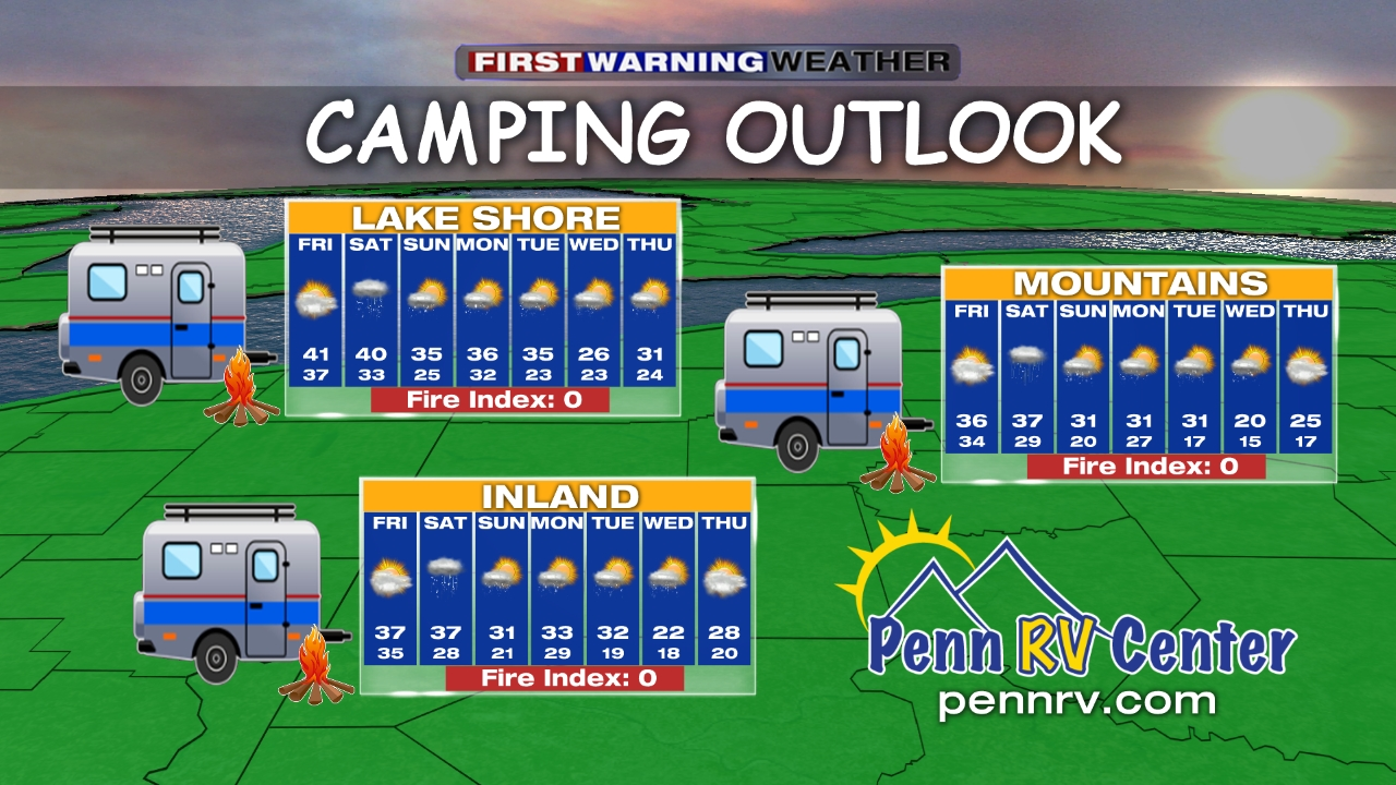 Camping Outlook