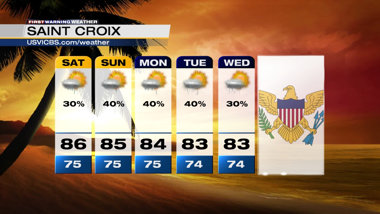 St. Croix: 5-Day Forecast