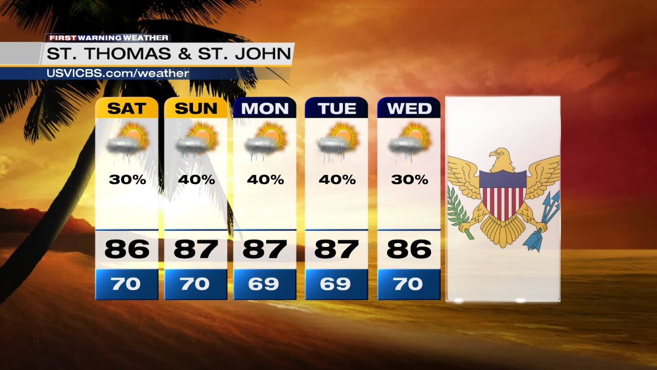 St. Thomas and St. John: 5-Day Forecast